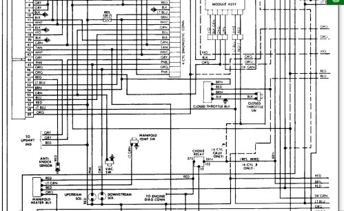 small resolution of 86 jeep cj wiring wiring diagram insider 86 cj7 wiring diagram