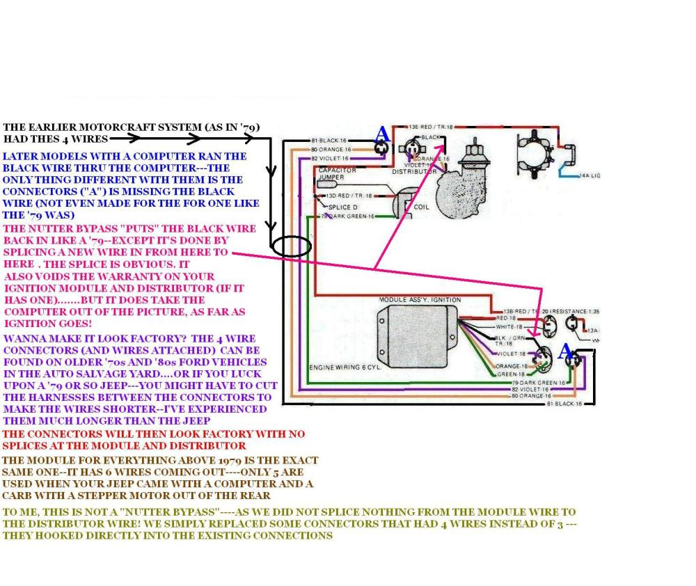 medium resolution of 1986 cj7 wiring diagram