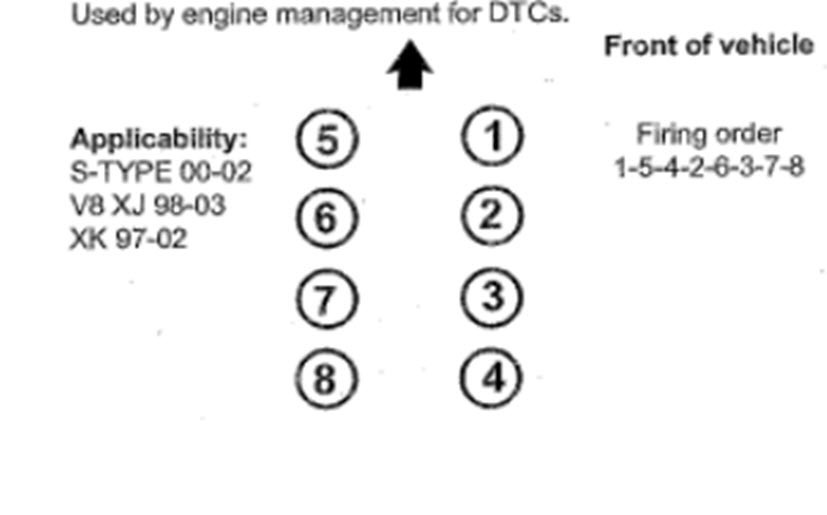 2002 Jaguar X Type Engine Diagram. Jaguar. Wiring Diagrams