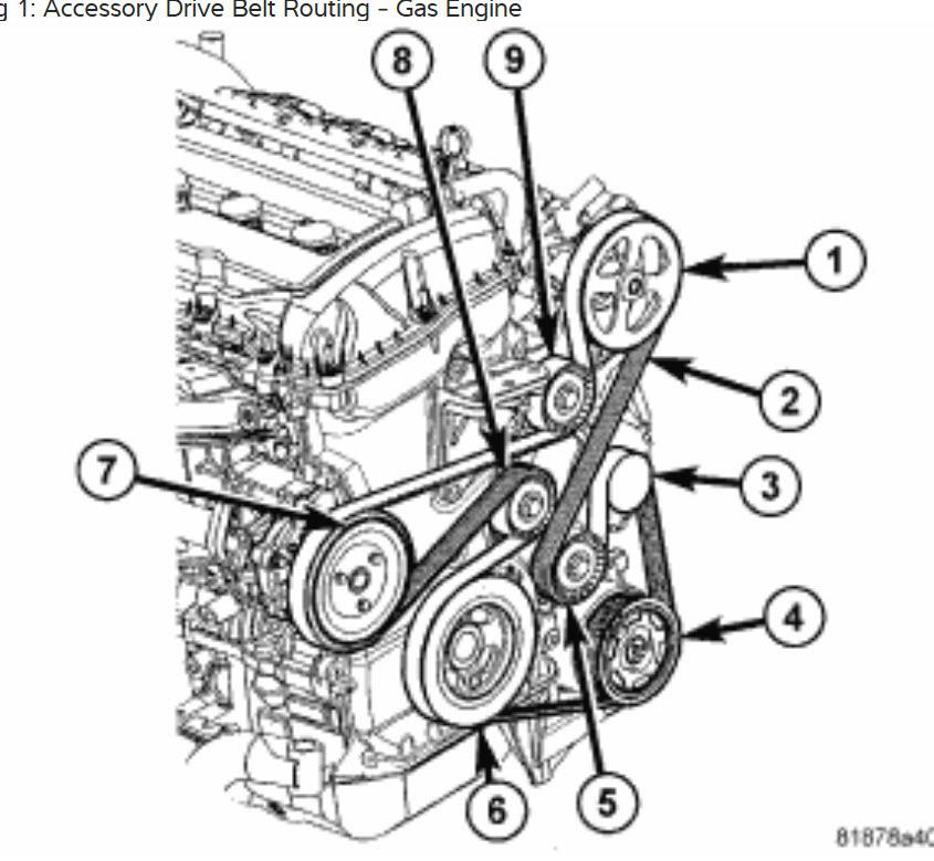 Jeep Patriot 2 4 Engine Diagram For Belt Toyota Tacoma 2.4