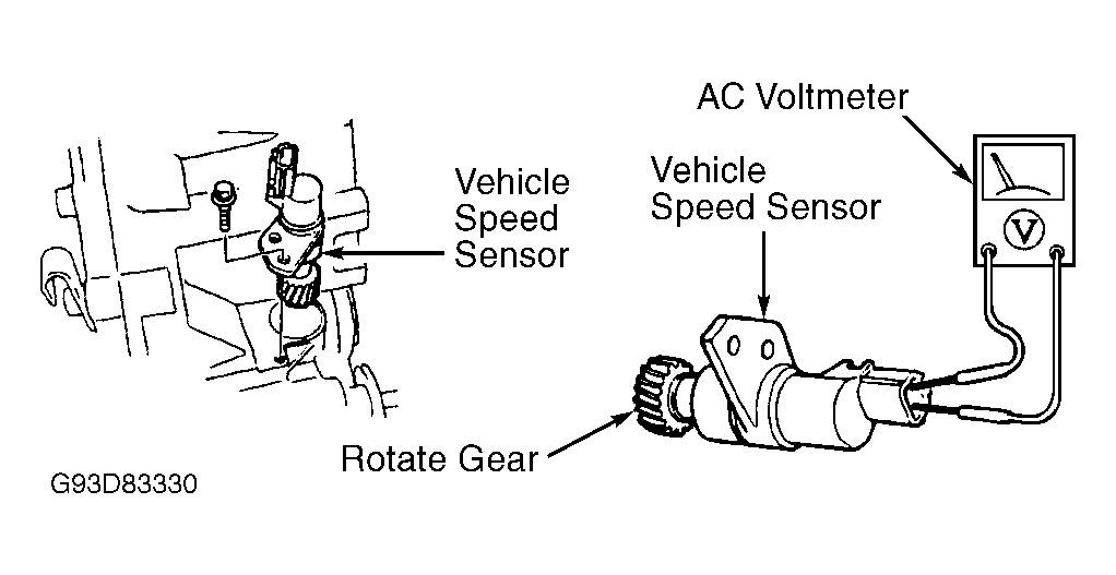 2002 Mazda Millenia Speed Senser: How Many Speed Sensers