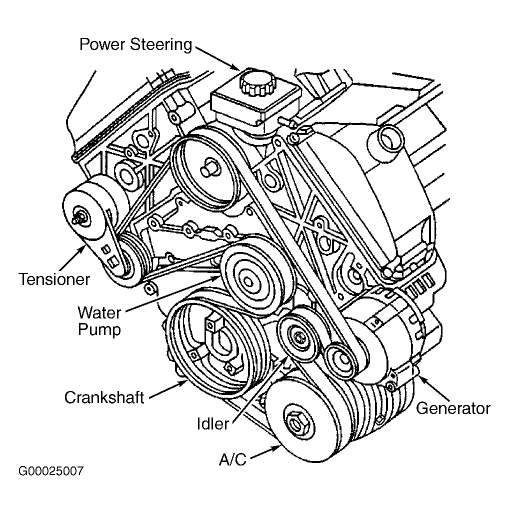 pontiac aztek belt diagram for a 2001 aztek pontiac