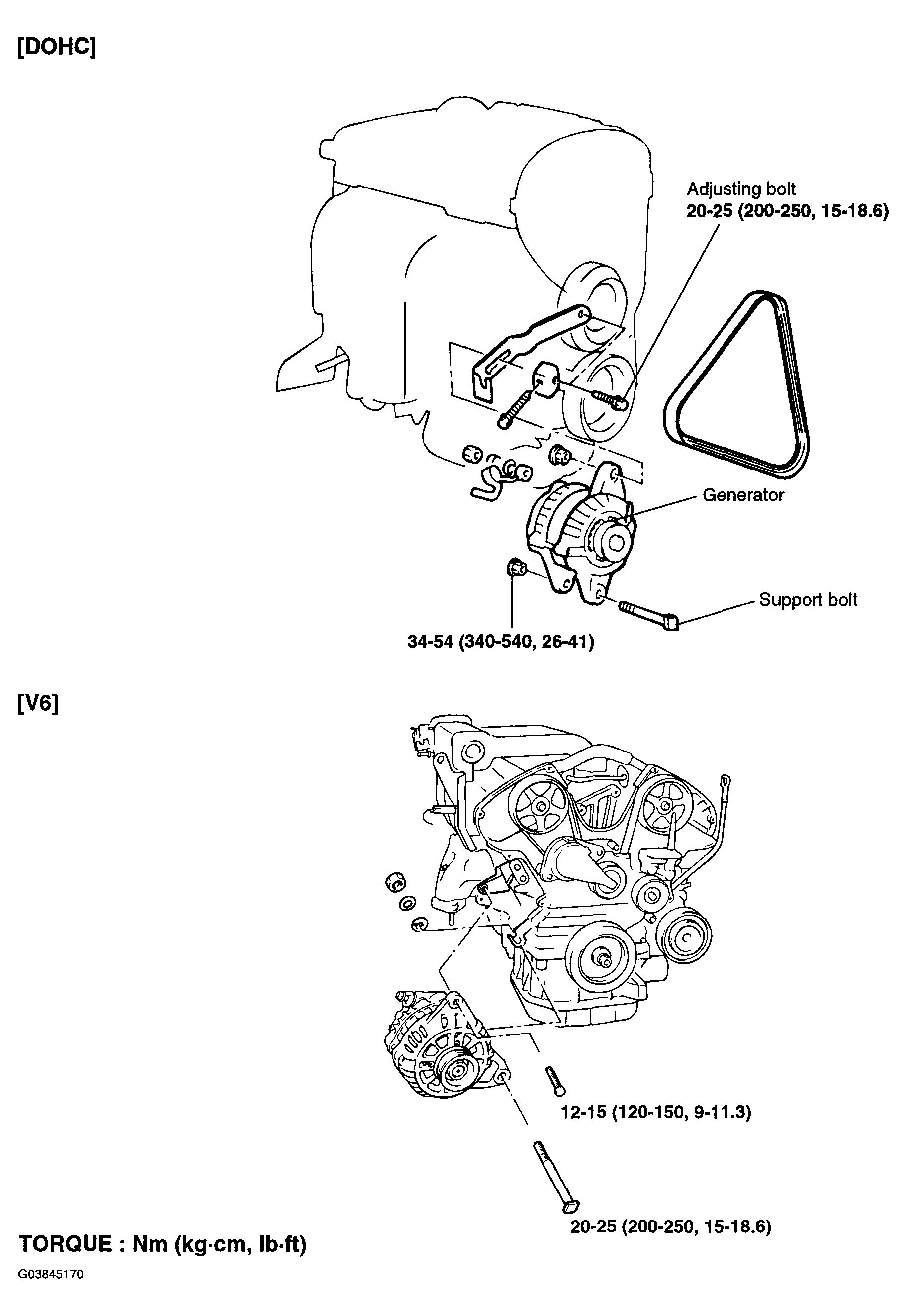 2005 Hyundai Santa Fe Alternator: Trying to Remove the