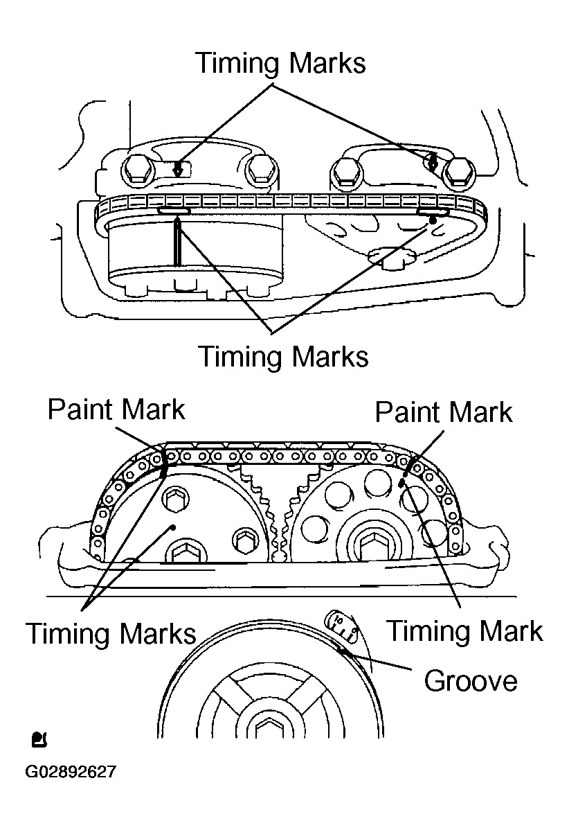 Camshaft Timing Marks: What Are the Timing Marks for the