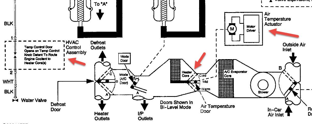 2000 Chevrolet Astro Heater: Okay so Last Fall My Heater