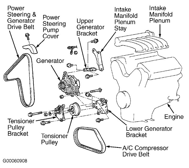 1998 Dodge Avenger Alternator: the Head of the Bolts to