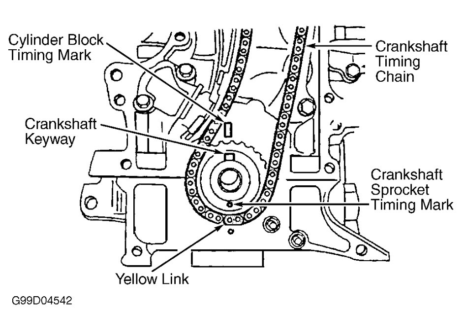 [2003 Chevrolet Tracker Timing Chain Alignment Show Marks
