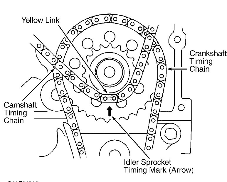 Timing Chain Marks: I Need to See a Diagram of the Timing