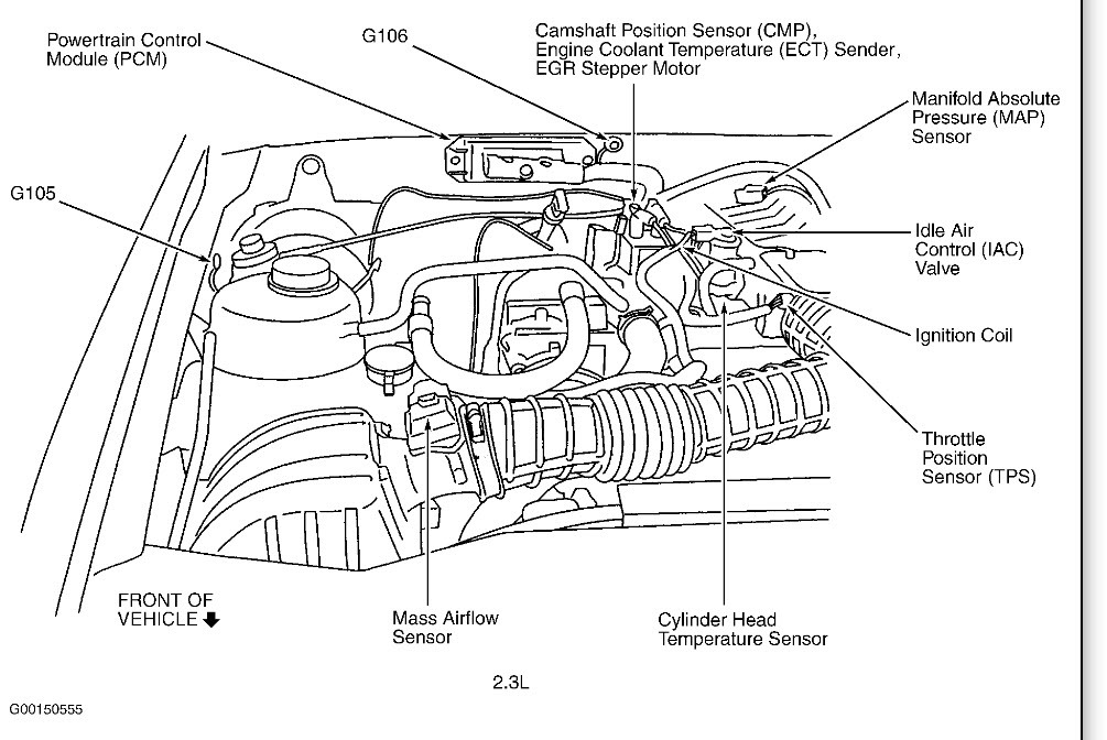 Camshaft Position Sensor: Where Is the Camshaft Position