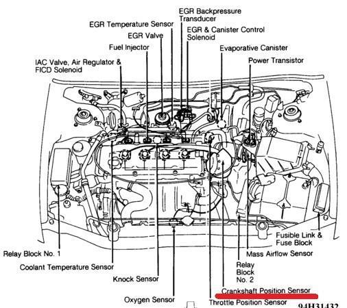 Car Complaints: 2005 Nissan Altima Crankshaft Position