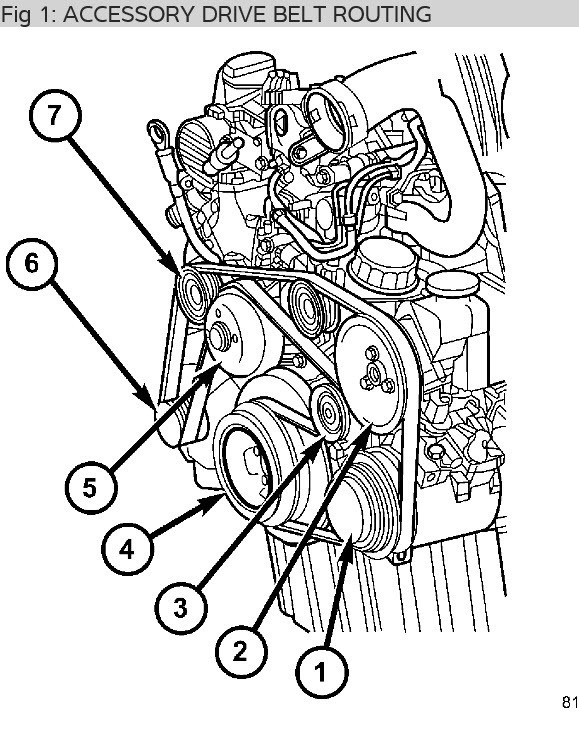 Serpentine Belt: May I Have a Diagram of the Serpentine