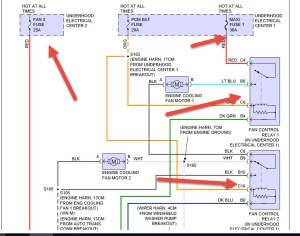 1997 Chevrolet Lumina Engine Cooling FanOverheating Issue