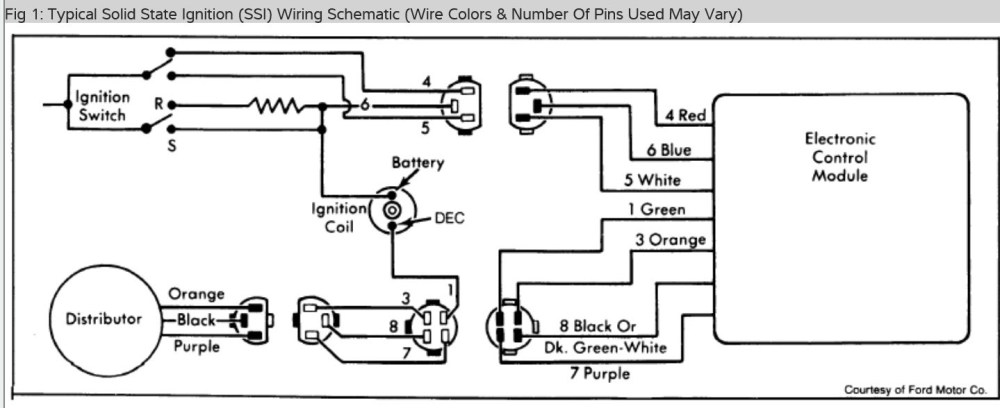 medium resolution of 1978 jeep cj5 ignition problems i have a 258 4 2l u002778 cj5 enginecj5 ignition