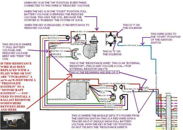 original?resize\\\=665%2C471\\\&ssl\\\=1 jeepster wiring diagram jeepster service manual pdf \u2022 free wiring AC Generator Wiring Diagram at crackthecode.co