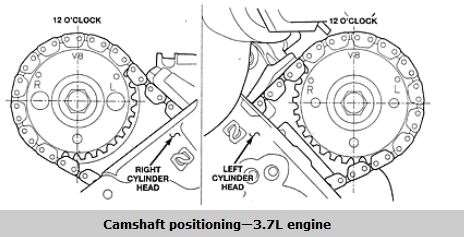 Camshaft Timing Marks: Need Diagram of All Alignment Marks