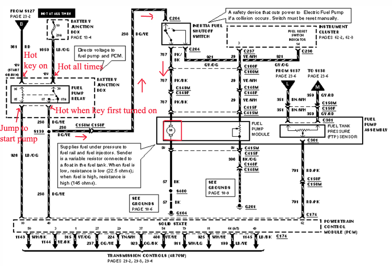 2016 ford f150 wiring diagram manual original 1978 cb400t fuel system: when i try to start my expedition it will crank but ...