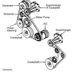 2004 Buick Lesabre Belt Diagram Ezgo Golf Cart Wiring Gas Electrical Database Oldsmobile Serpentine Great Installation Of Skylark Alternator