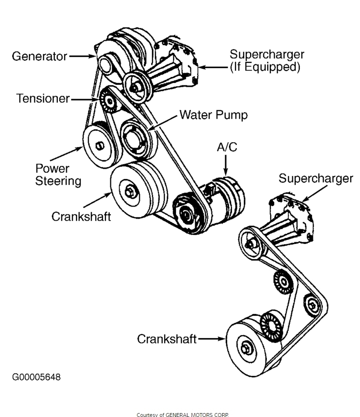 2001 pontiac montana engine diagram 1994 harley davidson fatboy wiring grand am diagrams image free