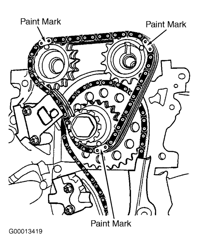 Timing Chain Marks: Four Cylinder Front Wheel Drive