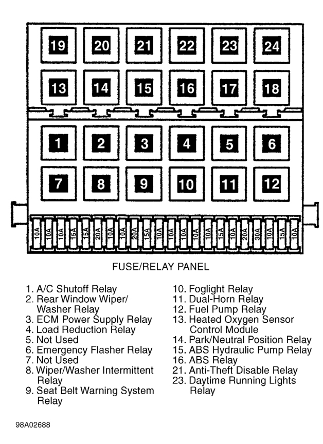 Fuse Panel Diagram: I Do Not Have a Cover for My Fuse Box,