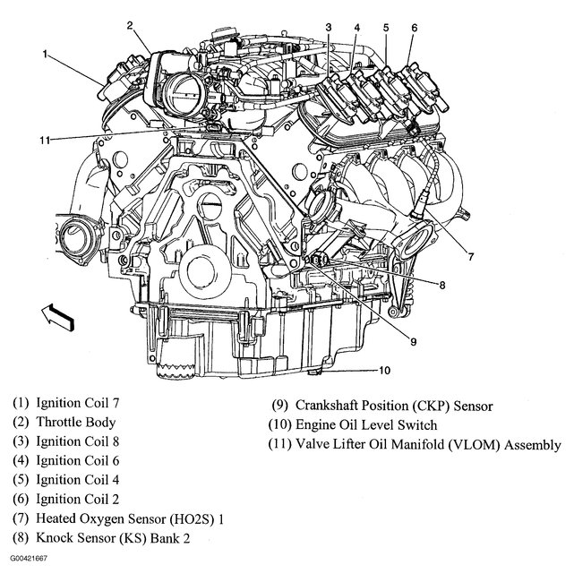 1967 Impala Engine Wire Harness. Diagram. Auto Wiring Diagram