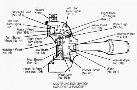small resolution of turn signals not working turn signals and flashers not working 1990 ford ranger multi switch