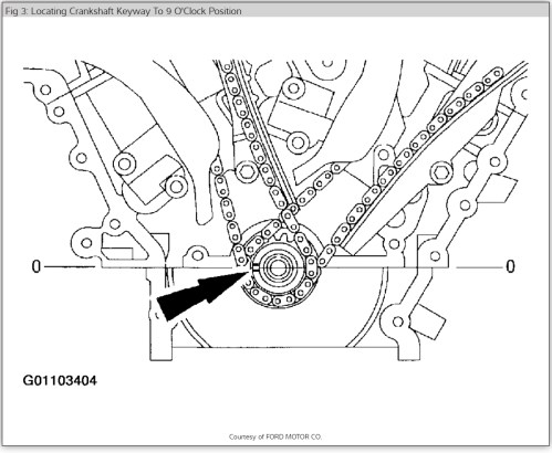small resolution of 2002 lincoln ls 3 9 engine diagram wiring diagram centre