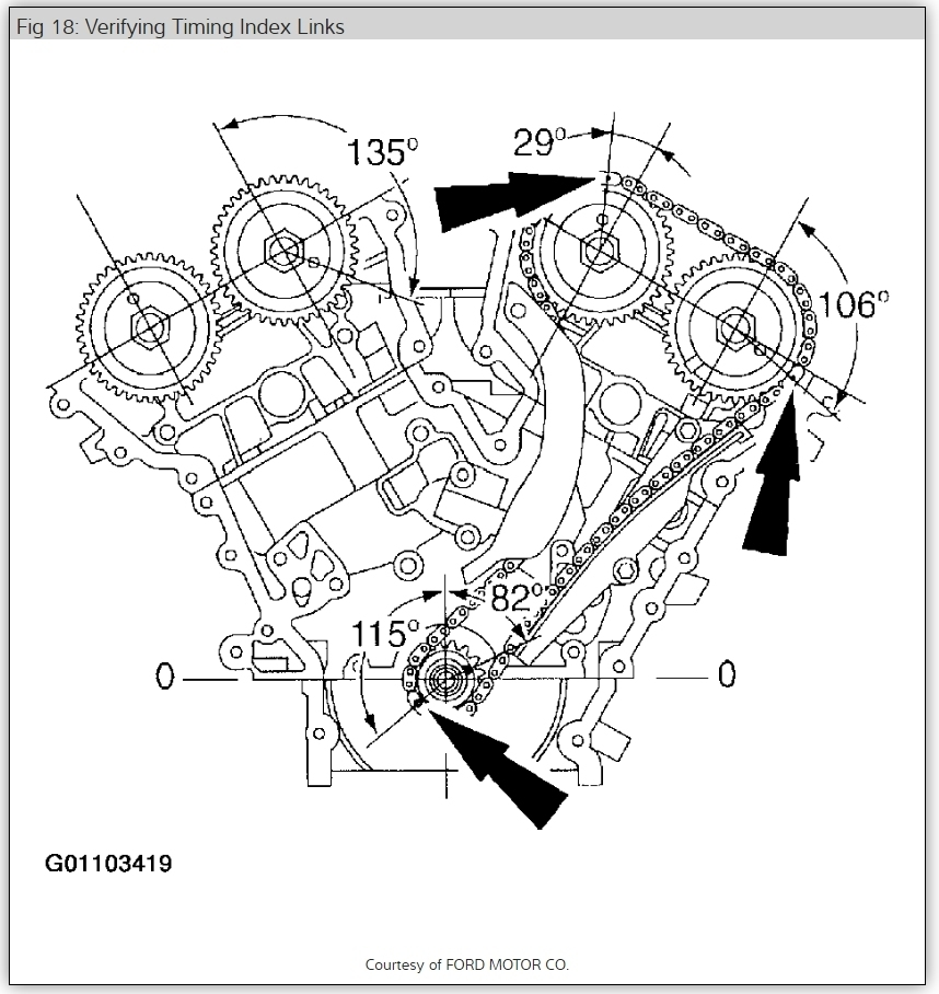 Timing Chain Guides: I Would Like to Replace the Whole