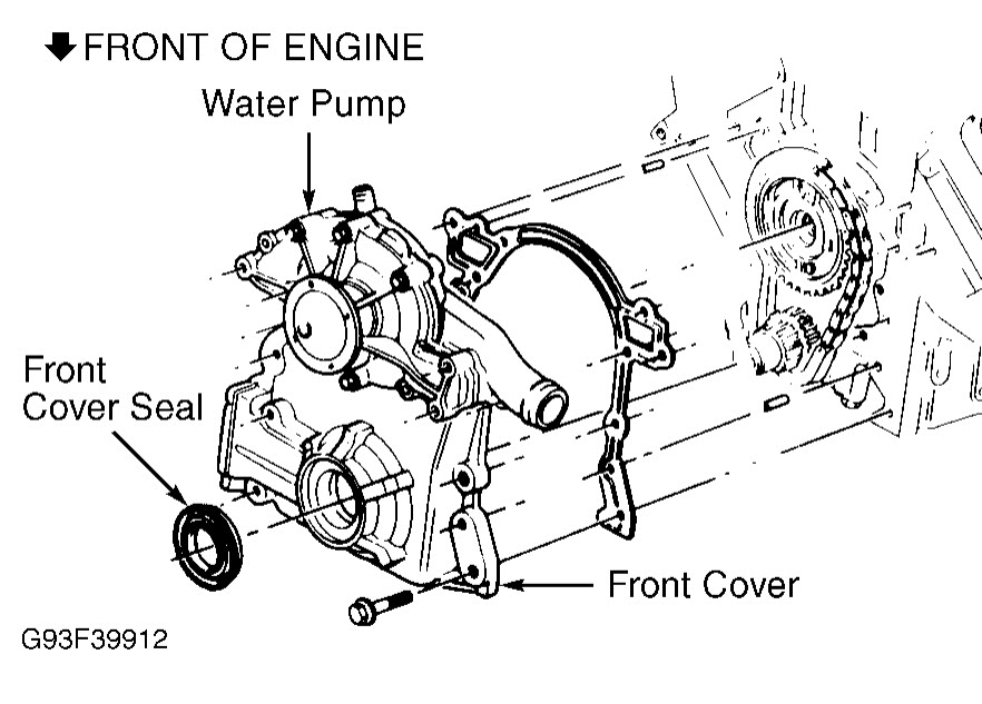 Oil Pump Location: How to Find and Change An Oil Pump?