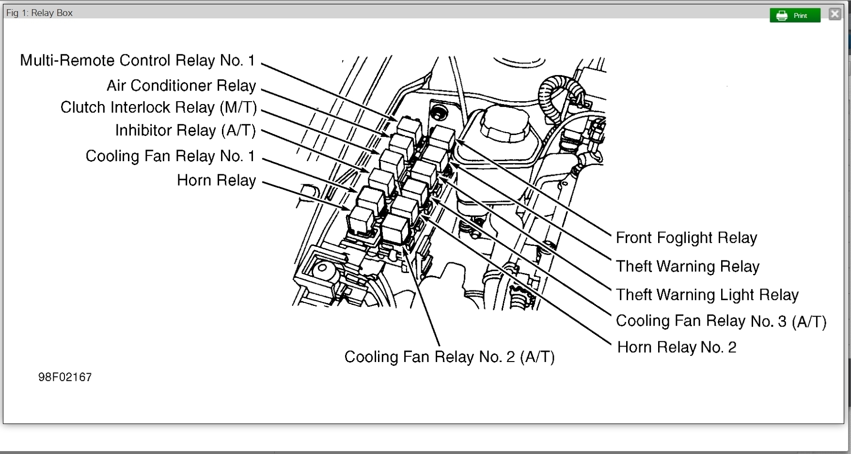 Nissan Starter Relay Location