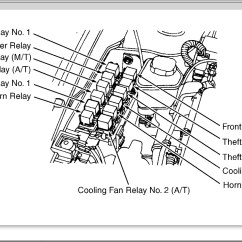 Nissan Sentra Wiring Diagram 2016 Meyer Snow Plow For Headlights Starter Relay Location: I Have An Automatic 1.6l. Went To The ...