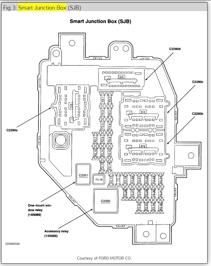 [ZD_1610] 2011 Ranger Fuse Box Diagram