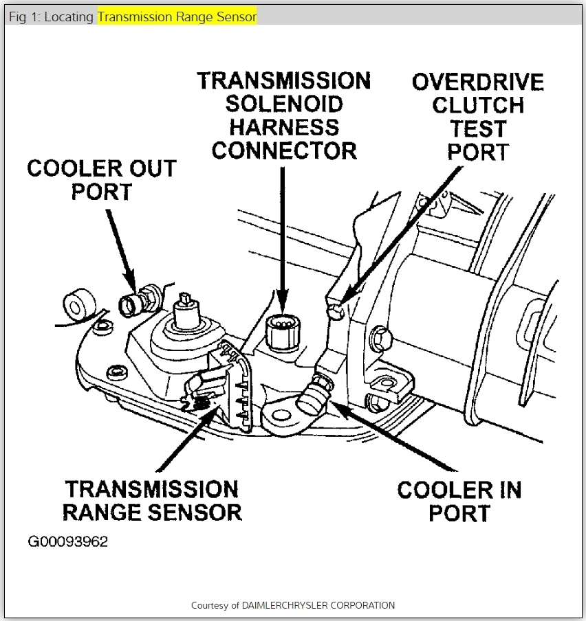 Neutral Safety Switch Wiring Schematic 1999 Dodge Durango