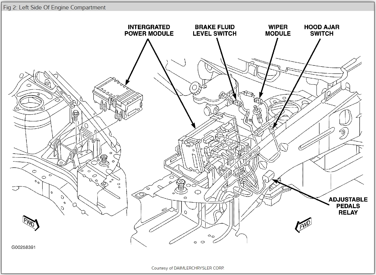 Dodge Caravan Fuse Panel Diagram