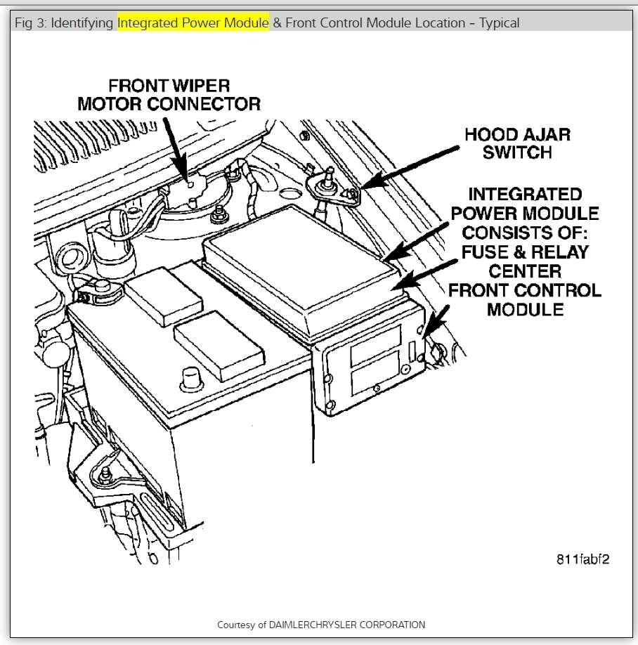 2006 Dodge Grand Caravan Fuse Box Diagram : 41 Wiring