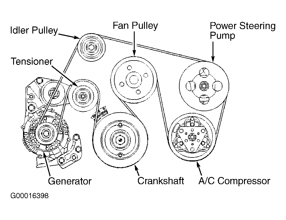 Removing/Replacing Alternator: I Would Like to Know How to