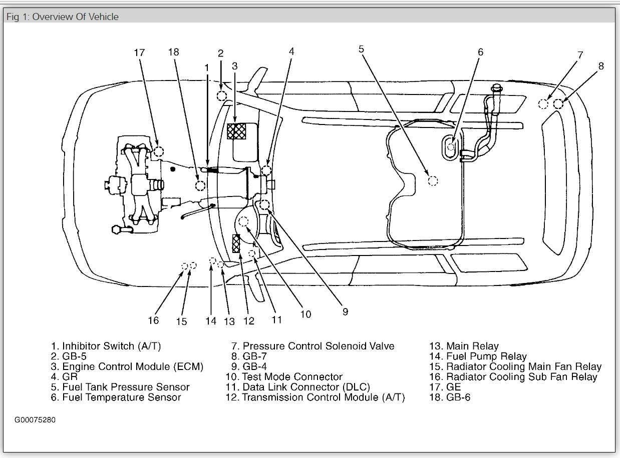 2001 subaru forester stereo wiring diagram 2004 ford f150 1999 fuel pump