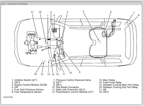 small resolution of 1999 subaru forester fuel system diagram 40 wiring 1998 subaru forester fuel line diagram 2004 subaru forester fuel line diagram