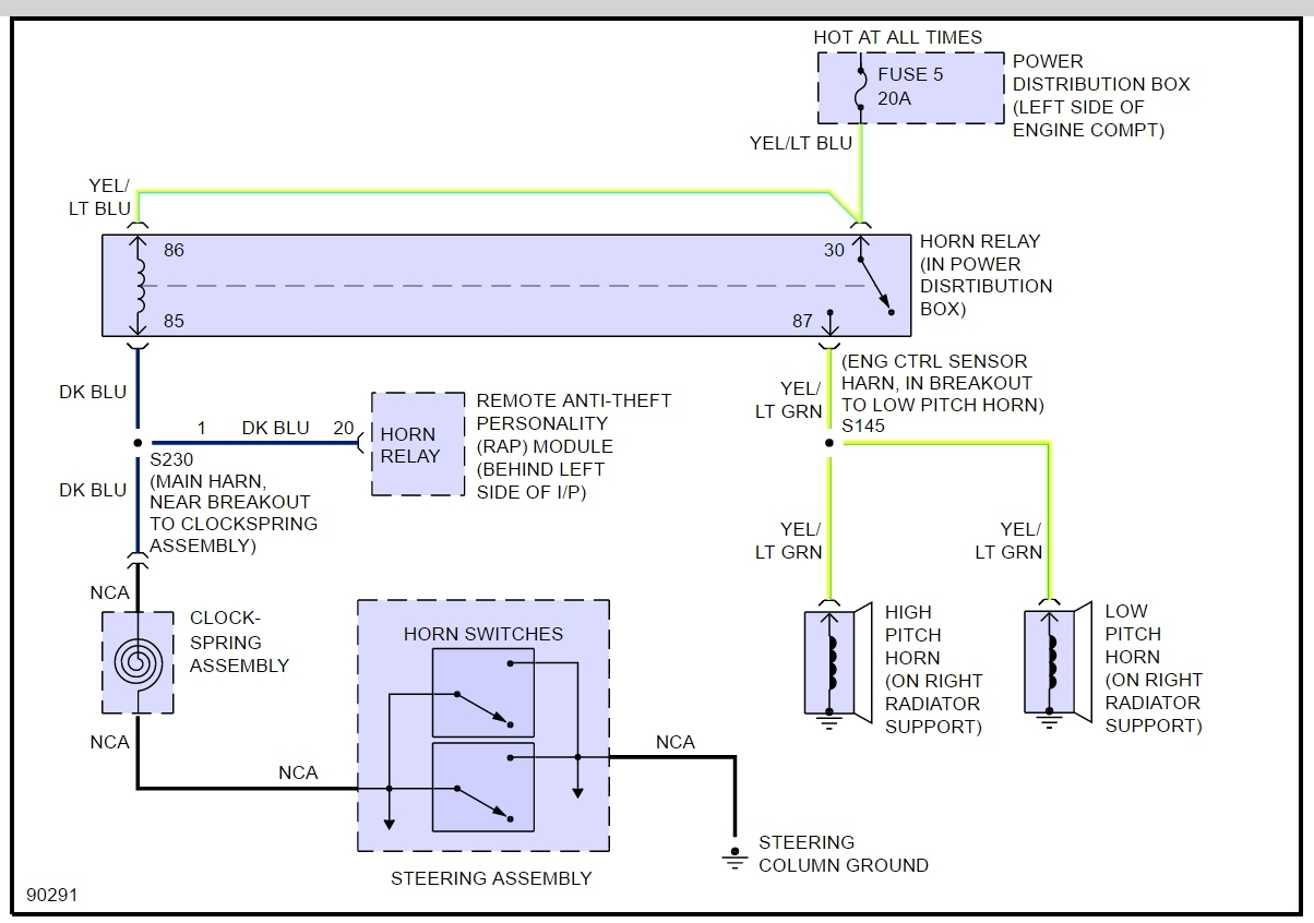 horn wiring diagram with relay honeywell round thermostat fuse location where on the vehicle is for thumb
