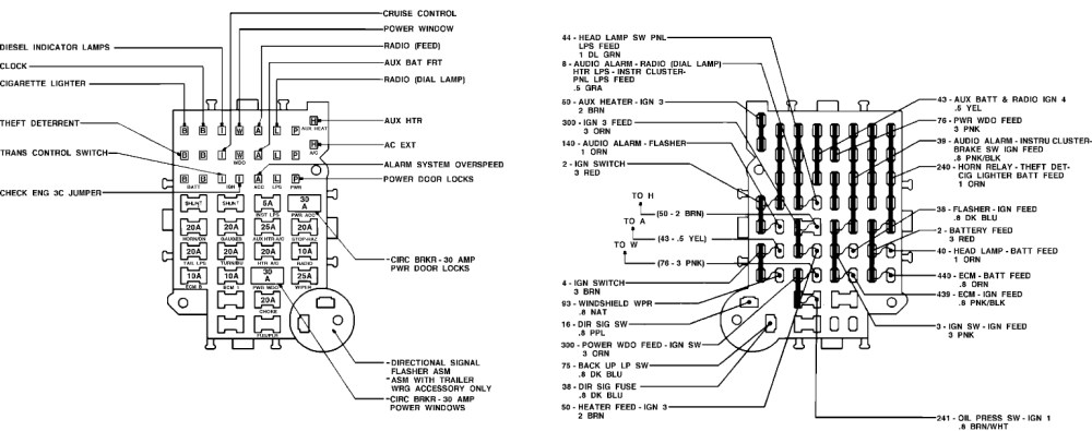 medium resolution of 84 chevy van fuse box wiring diagram detailed gmc savana van fuse box 84 chevy truck