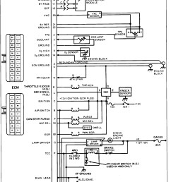 i need a fuse box diagram with wiring colors 93 chevy pickup fuse box diagram fuse [ 1104 x 1433 Pixel ]