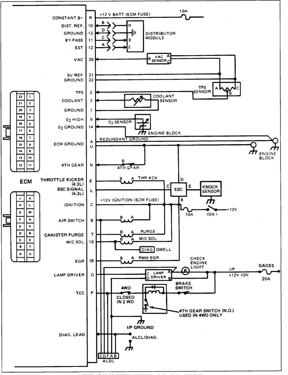 medium resolution of 1995 chevy tahoe engine wiring diagram schema wiring diagramwiring color diagram also vacuum line diagram for