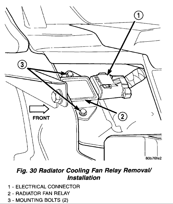 Radiator Fan Relay Location: I Cannot Find the Radiator