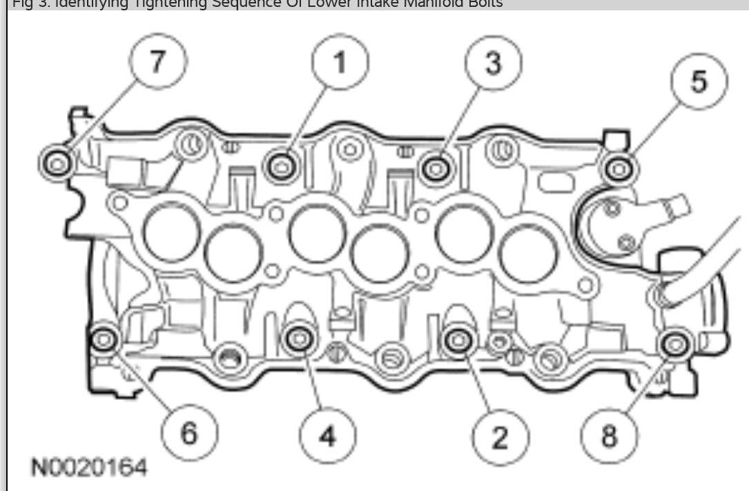 Ford Ranger 30 Torque Specs