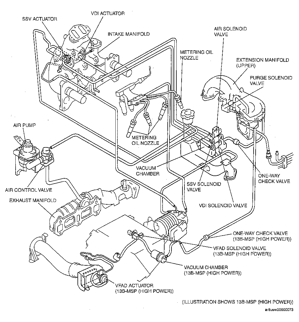hight resolution of air vacuum hose location was checking for a vacuum leak and 2004 mazda rx8 vacuum diagram rx8 vacuum diagram