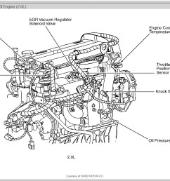 2001 escape v6 engine diagram wiring diagram compilation ford 3 0 v6 engine diagram car tuning [ 1190 x 910 Pixel ]