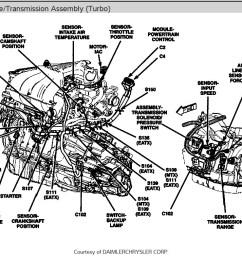chrysler pt cruiser engine diagram wiring diagram blog 2002 pt cruiser 2 4l engine diagram wiring [ 1031 x 788 Pixel ]