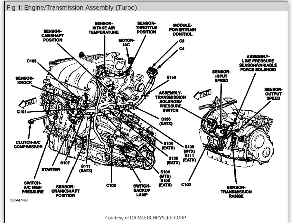 medium resolution of chrysler pt cruiser engine diagram wiring diagram blog 2002 pt cruiser 2 4l engine diagram wiring