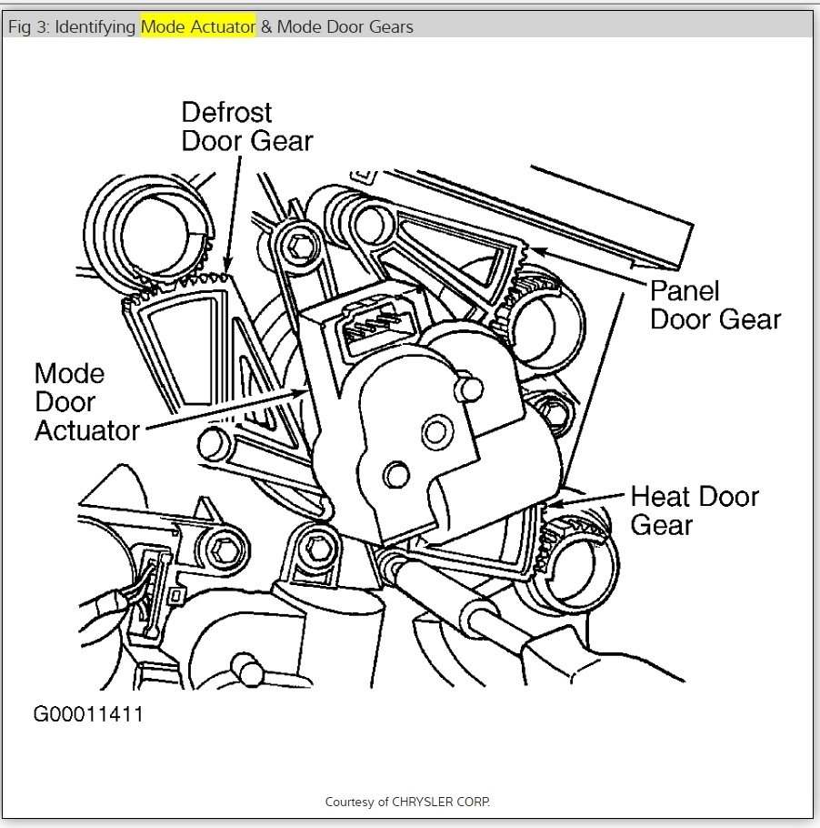 Service manual [Change Mode Control Activator 1996 Dodge