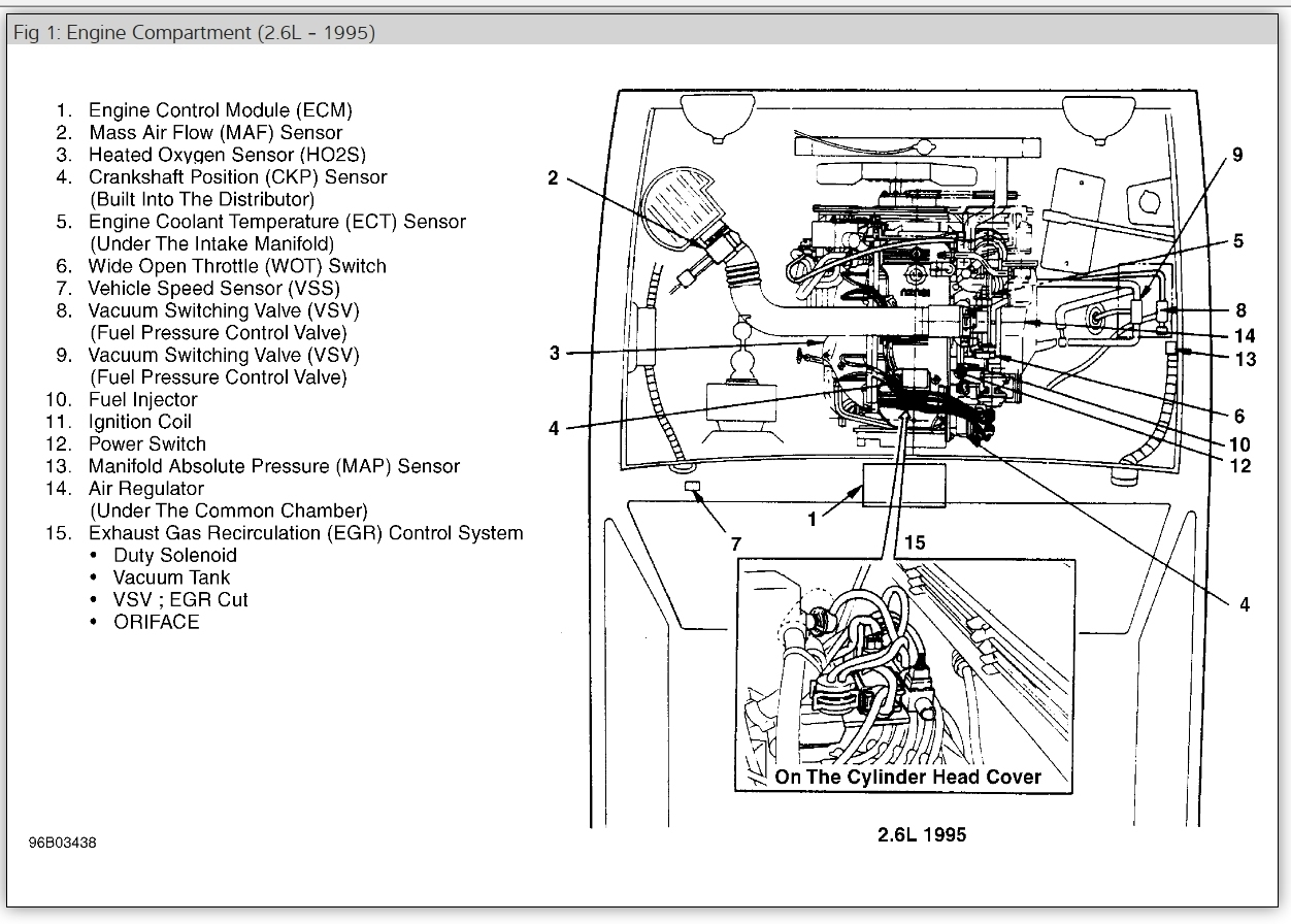 1996 Isuzu Rodeo Question Location of Coolant Temp. Sensor